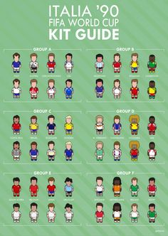 Italia '90 Kit Guide