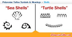 Sample showing the Polynesian symbol of sea shells and turtle shells and their variations.