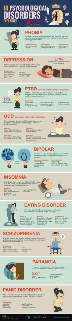 Psychology Disorders, Mental Disorders, Psychology Facts, Forensic Psychology, Health Psychology, School Psychology, Psychiatry, Mental Health Awareness, Mental Health Nursing