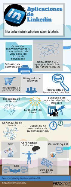 Principales aplicaciones de Linkedin #infografia