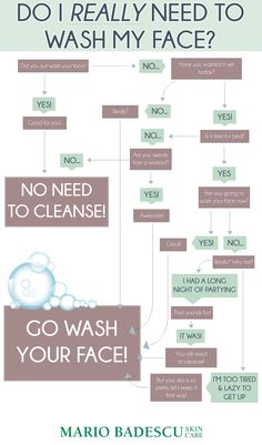 Haha I love this! People seriously don't wash their face enough. I'm guilty as well. But being a Mary kay consultant I can tell you it is VITAL!!!!!