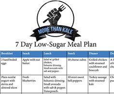 7 Day Clean Eating Menu for Diabetics | Clean eating menu, Clean ...