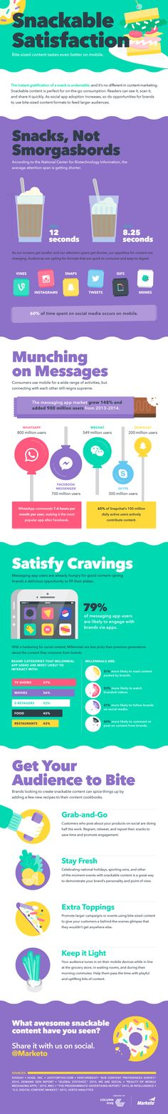 Snackable Satisfaction #Infographic #Marketing