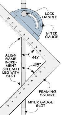 Miter Gauge Setup #WoodworkingTools #woodworkingbench