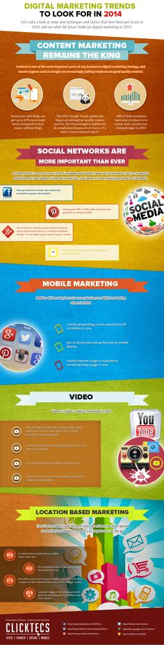 Digital Marketing Trends to Look for in 2014 #infographic #Trends #Marketing