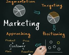 Five #B2B Marketing #Trends for 2015 That You Should Get a Head Start on Now Via @Visually