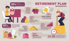 Retirees Can Protect Their Retirement Money With Better Asset Allocation    After 23+ years as a Financial Advisor, I can attest to the truth that retirees can protect their retirement money with better asset allocation. Asset allocation is a discipline. It is the process of assembling a portfolio that is diversified in the type of investments that comprise the portfolio.