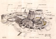 My final post for Alien Day is comprised of Ron Cobb's concept art for the Hadley's Hope colony complex on Cobb's designs f.