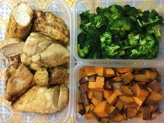 Image result for food ratio for building muscle and fat loss