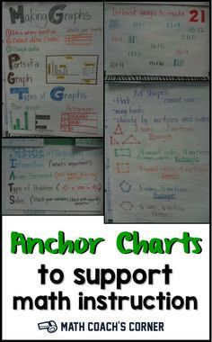 Eurekaengage ny 2nd grade math strategy anchor chart math anchor charts capture the big ideas from classroom instruction and provide a visual reference for students fandeluxe Choice Image