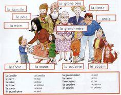 Risultati immagini per la famille French Language Lessons, French Language Learning, French Lessons, French Teaching Resources, Teaching French, Teaching English, How To Speak French, Learn French, French For Beginners