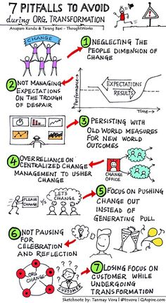 https://thoughtleadershipzen.blogspot.com/ Reflections on Leadership, Learning and Raising the Bar in a Constantly Changing World.. If you like UX, design, or design thinking, check out theuxblog.com