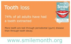 #NSM15 Tooth loss  74% of all adults have had a tooth extracted. More teeth are lost through periodontal (gum) disease than through tooth decay.  For more visit: http://www.nationalsmilemonth.org/  #NationalSmileMonth #SmileMonth