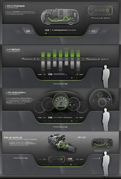 Porsche Presentation Interface by ~stereolize-design on deviantART