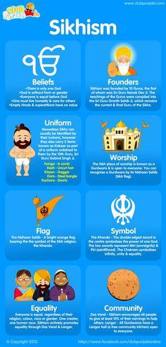 Sikhism is a beautiful religion Sikh Quotes, Gurbani Quotes, Om Namah Shivaya, Sikhism Beliefs, Sikhism Religion, Diwali, Teaching Religion, Holi, Religious Studies