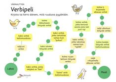 Sanaluokat - Värinautit Finnish Language, Primary English, Literacy, Homeschool, Teacher, Classroom, Writing, Learning, Anna