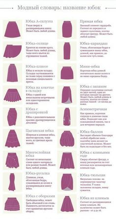 "Skirt Fashion Vocabulary Love the ""tube"" and ""mini"" style of skirts Look Fashion, Diy Fashion, Ideias Fashion, Fashion Outfits, Womens Fashion, Fashion Tips, Fashion Design, Fashion Skirts, Fashion Style Guide"