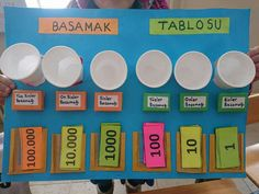 Solid Shapes, Learning Numbers, Math Worksheets, Classroom, Teacher, School, Activities, Projects, Professor