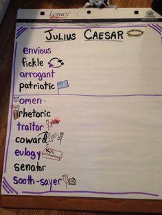 Julius Caesar Anchor Chart