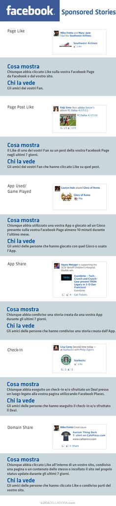 Le nuove Sponsored Stories di #Facebook   via @Luca Della Dora #smm