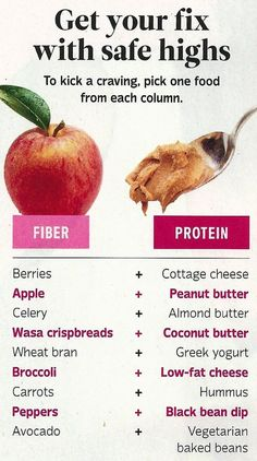 great healthy ideas when you crave a snack!