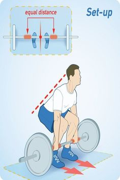 Doing Dead Lift Workouts The Proper Way  http://www.healthdietinformer.com/dead-lift-workouts-proper-way/