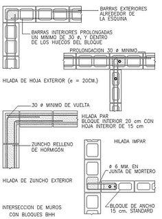 Encuentro de Muros entre si | Construpedia, enciclopedia construcción