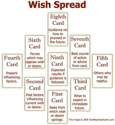 lotus tarot universal 6 card spread