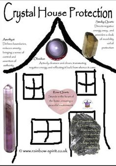 For House Protection: Amethyst, Obsidian, Smoky Quartz, Rose Quartz & Black Tourmaline.