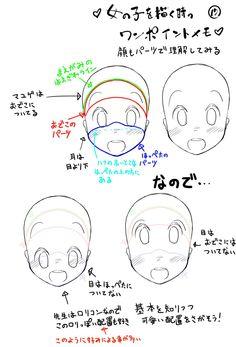 """夜ふかし先生の日常 en Twitter: """"夜ふかしワンポイントメモ⑰ 頭の大きさが決まったら顔のパーツを配置して顔が完成っす!おでこには目は無い、等の基本をおさえつつ可愛い配置を探すのも楽しんでほしいっす! http://t.co/EE1NChBs4I"""""""