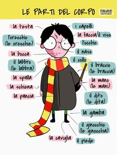 Italian Grammar, Italian Vocabulary, Italian Phrases, Italian Words, Italian Language, Chinese Language, German Language, Japanese Language, Italian Lessons