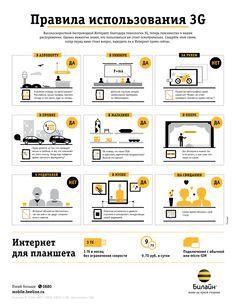 Правила использования 3G. Инфографика.