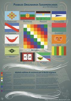 Pueblos Originarios Sudamericanos - Vector by Vectorolon.deviantart.com on @DeviantArt Zbrush, World Cultures, Reiki, Digital Marketing, Infographic, Sisters, Flag, My Arts, Paper Crafts
