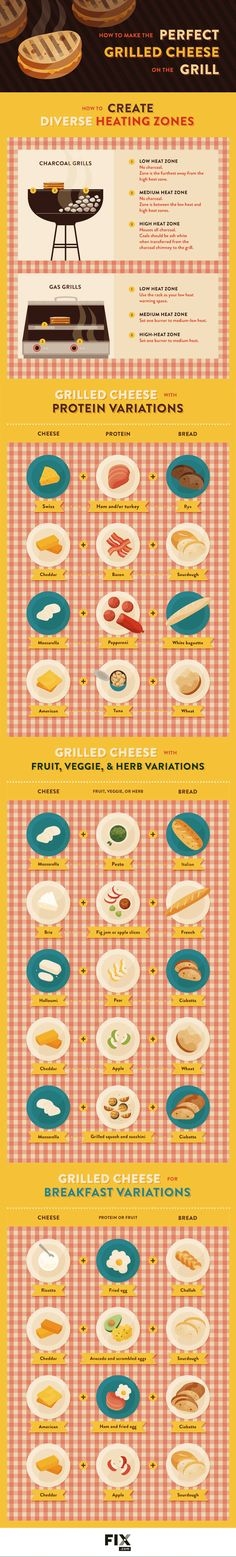 How about actually GRILLING your grilled cheese?! You'll love all of these ideas!