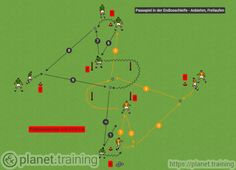 A planet for soccer & volleyball coaches! Find training methods and exercises to improve your squads game. Create your next soccer drill now. Squad Game, Soccer Drills, Coaching Volleyball, Age, Improve Yourself, Health Fitness, Sport, Sayings, Football