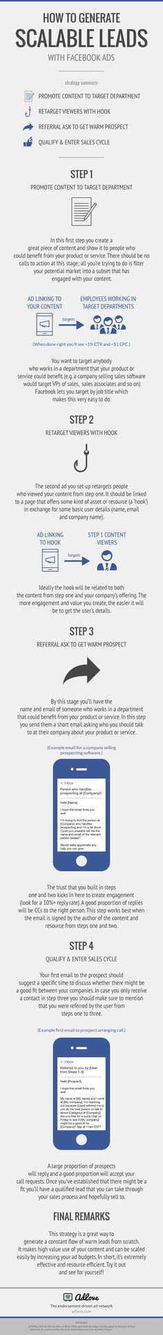 4 Steps YOU Can Follow to Generate Leads on Facebook [Infographic]