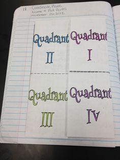 Teaching in Special Education: Interactive Student Notebooks Math Teacher, Math Classroom, Teaching Math, Math Math, Classroom Ideas, Teaching Strategies, Math Games, Math Activities, Maths