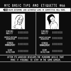How to Survive New York and Stay Polite in GIFs: from Nathan W. Pyle's NYC Basic Tips and Etiquette.