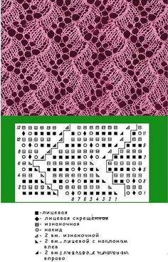 30 ажурных узоров спицами: варианты со схемами – Ярмарка Мастеров