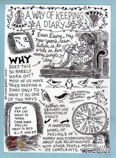"Lynda Barry, ""A Way of Keeping A Diary"""