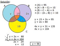 Ejercicios con teora de conjuntos matematicas pinterest diagramas de venn con 3 conjuntos problemas resueltos blog del profe alex ccuart Image collections