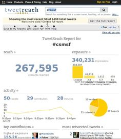 http://tweetreach.com   Find out how far your tweet reaches - search for any user, any hashtag, any keywords. Includes analytics. Download to Excel or PDF. Free version provides plenty useful info; paid version available with more comprehensive data.