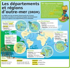 Les départements et régions d'outre-mer (DROM) A Level French, Ap French, French History, Learn French, French Teaching Resources, Teaching French, Pays Francophone, Teaching Culture, Mind Maps