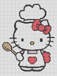 CROCHET PATTERNS HELLO KITTY CROSS STITCH PATTERN GRAPH E-MAILED.PDF by crochetpatternsetc