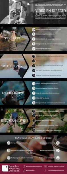 Vídeo en directo en Redes Sociales #SocialMedia #RedesSociales Marketing Visual, Marketing Digital, Social Media Marketing, La Red, Marca Personal, Foto Art, Community Manager, Cinema, Filmmaking