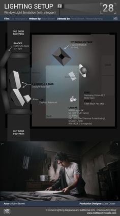 59 best film light setups images rh pinterest com