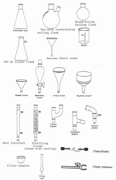 Worksheet Lab Equipment Name lab equipment names and pictures experiments pinterest chemistry bing images