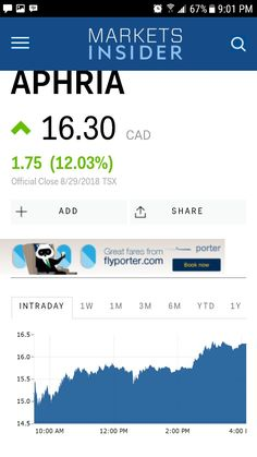 Investing In Stocks, Ads, Marketing, Books, Libros, Book, Book Illustrations, Libri
