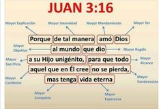 Juan 3:16 MA