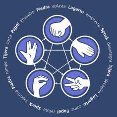 Juego Sheldon Cooper piedra papel tijera camisetas frikis  Chico, manga corta, azul royal, calidad extra 16,90€